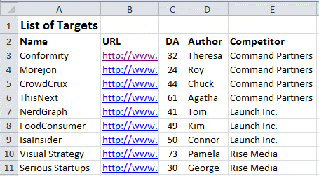 Build a List of Targets