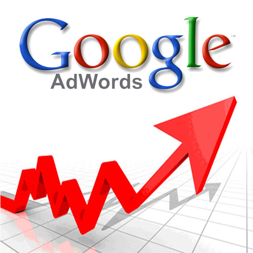 google AdWrods