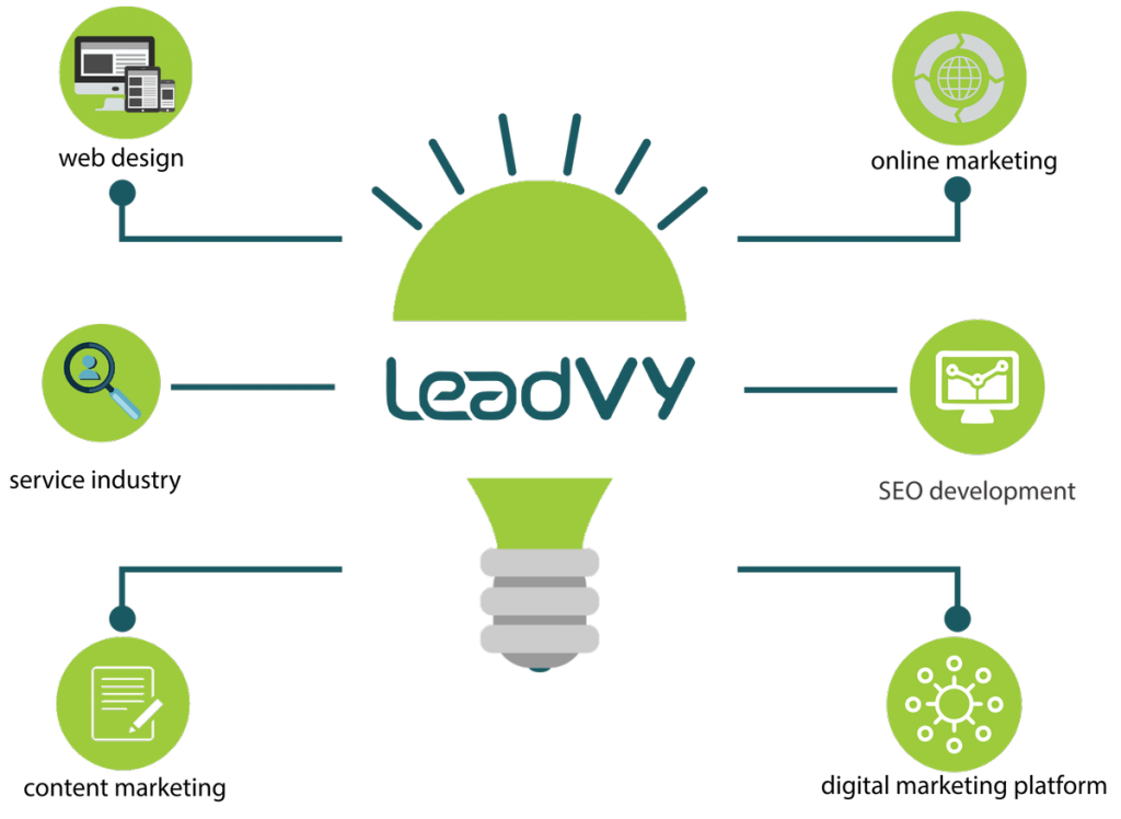leadvy services