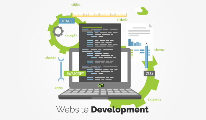 LeadVy Leave Your Website Development To The Experts